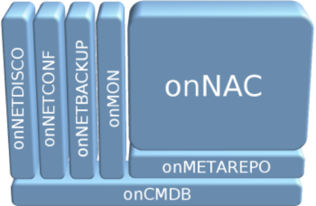 openNAC general architecture